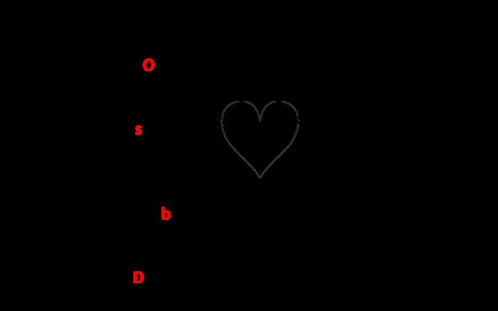La méthode OSBD : étapes 1 & 2 pour communiquer efficacement en classe